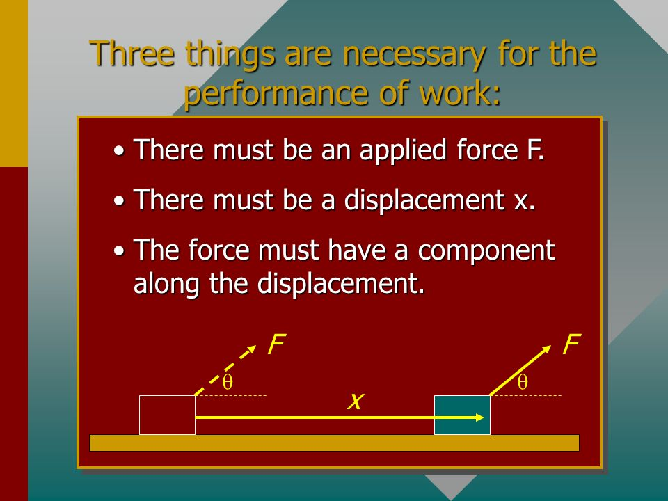 Objectives: After completing this module, you should be able to: Describe work in terms of force and displacement, using the definition of the scalar