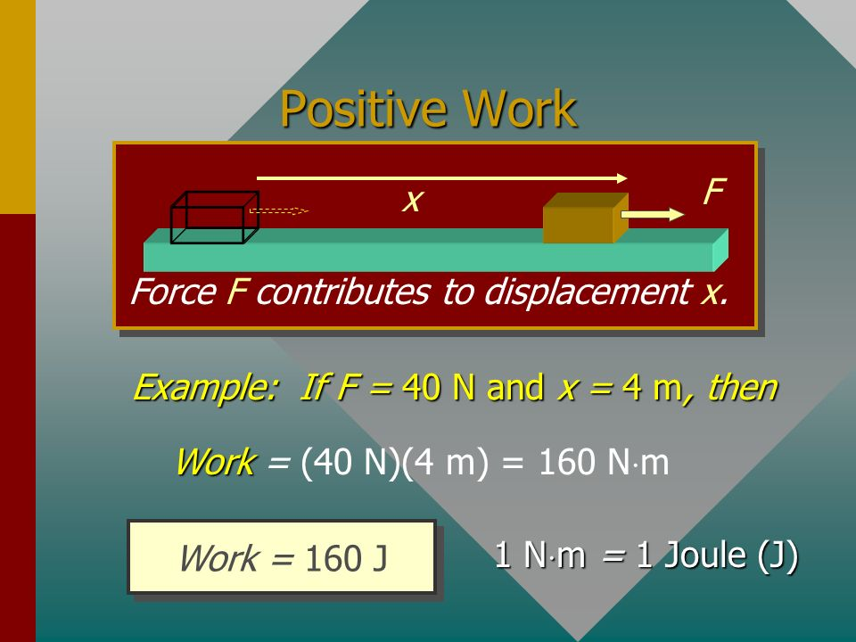 Definition of Work Work is a scalar quantity equal to the product of the displacement x and the component of the force F x in the direction of the dis