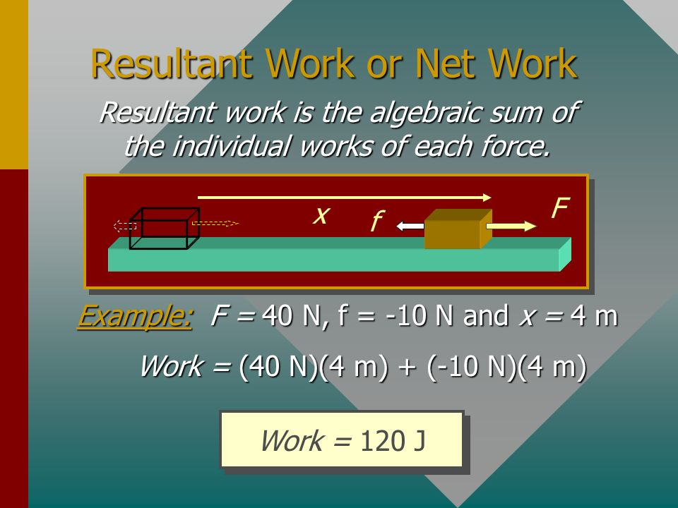Negative Work f x The friction force f opposes the displacement. Example: If f = -10 N and x = 4 m, then Work = (-10 N)(4 m) = - 40 J Work = - 40 J