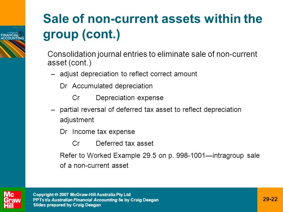 29-22 Copyright 2007 McGraw-Hill Australia Pty Ltd PPTs t/a Australian Financial Accounting 5e by Craig Deegan Slides prepared by Craig Deegan Sale of