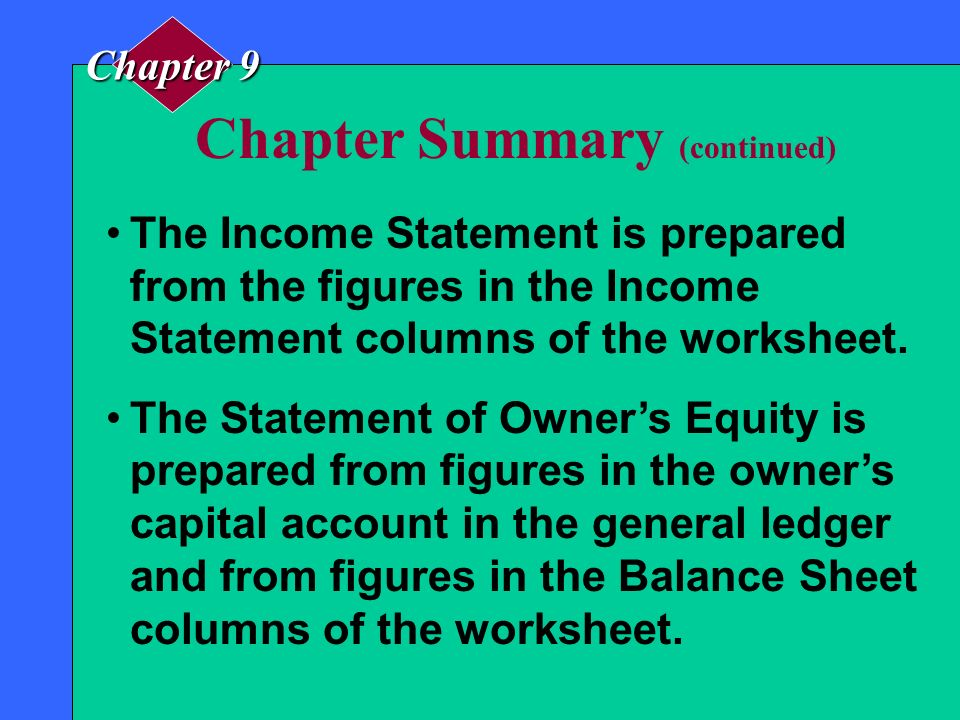 Chapter Summary (continued) The net income is recorded in two columns of the worksheet -- the Debit column of the Income Statement section and the Cre