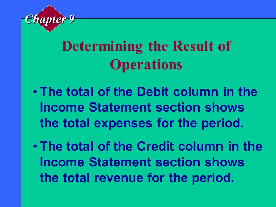 Preparing the Worksheet (continued) Credits for Income Statement items are listed in the Credit column of the Income Statement section. Debits for Inc