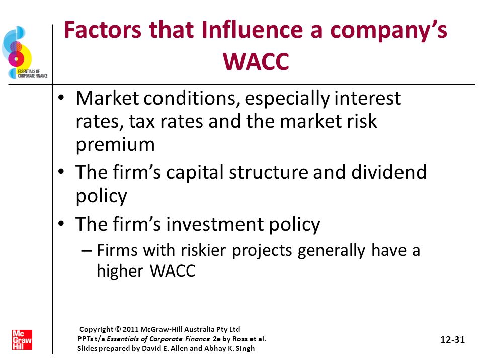 Factors that Influence a companys WACC Market conditions, especially interest rates, tax rates and the market risk premium The firms capital structure