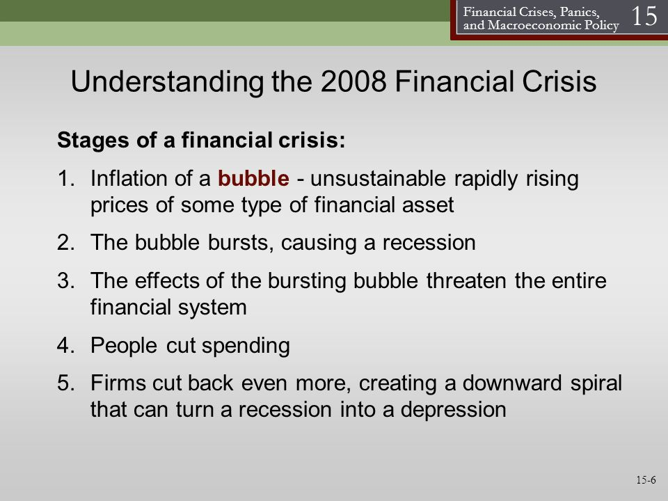 Financial Crises, Panics, and Macroeconomic Policy 15 Understanding the 2008 Financial Crisis Stages of a financial crisis: 1.Inflation of a bubble - unsustainable rapidly rising prices of some type of financial asset 2.The bubble bursts, causing a recession 3.The effects of the bursting bubble threaten the entire financial system 4.People cut spending 5.Firms cut back even more, creating a downward spiral that can turn a recession into a depression 15-6