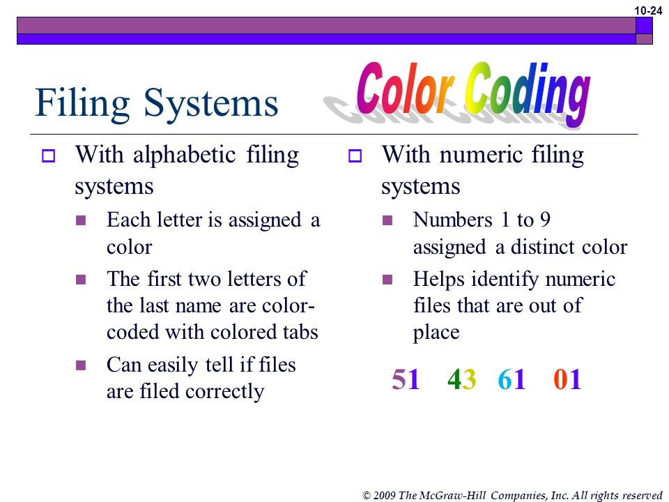 © 2009 The McGraw-Hill Companies, Inc. All rights reserved 10-23 Filing Systems Used to distinguish files within a filing system Can be used with eith