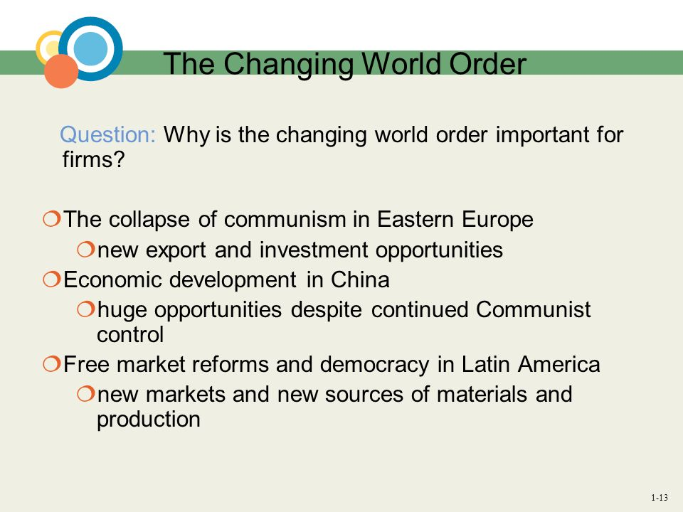 1-13 The Changing World Order Question: Why is the changing world order important for firms? The collapse of communism in Eastern Europe new export an