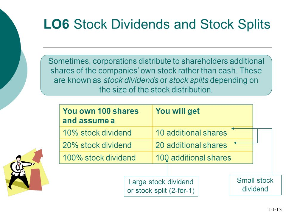 LO6 Stock Dividends and Stock Splits Sometimes, corporations distribute to shareholders additional shares of the companies own stock rather than cash.