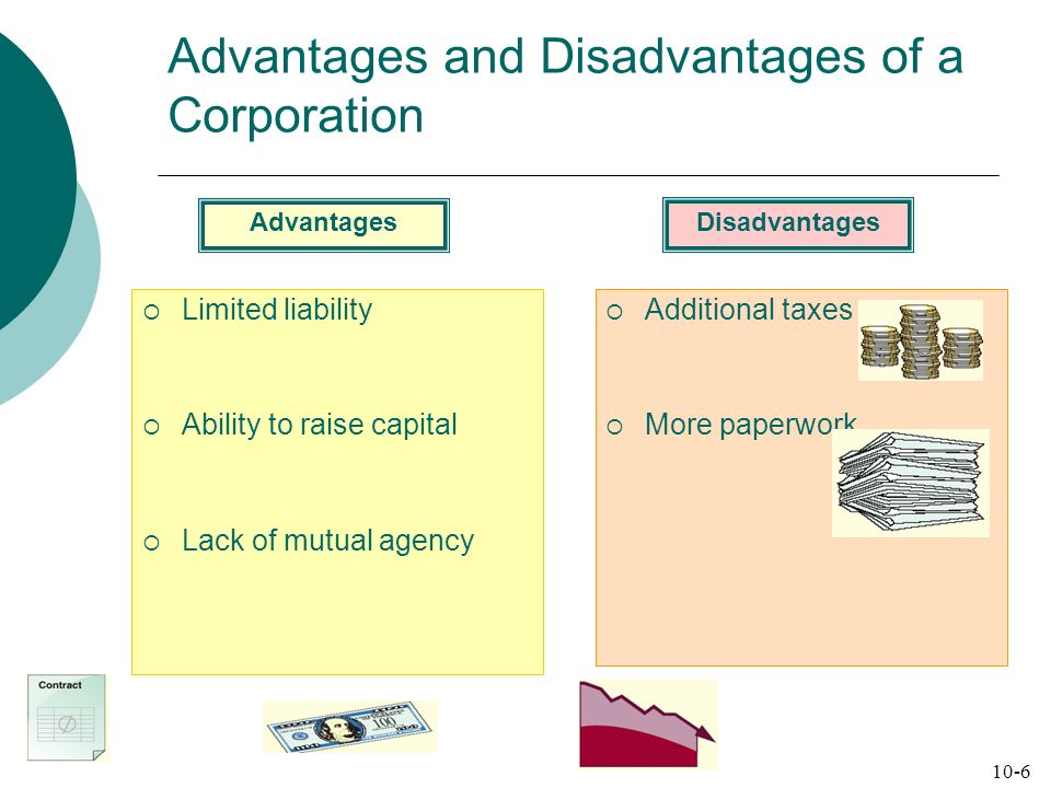 Advantages and Disadvantages of a Corporation Additional taxes More paperwork Limited liability Ability to raise capital Lack of mutual agency Advantages Disadvantages 10-6