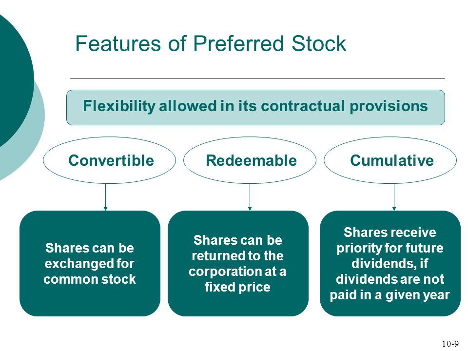 Features of Preferred Stock Flexibility allowed in its contractual provisions ConvertibleRedeemableCumulative Shares can be exchanged for common stock Shares can be returned to the corporation at a fixed price Shares receive priority for future dividends, if dividends are not paid in a given year 10-9