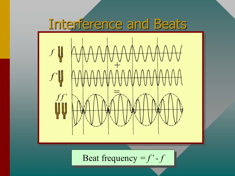 Example 3: How much more intense is a 60 dB sound than a 30 dB sound? Recall definition: I 2 = 1000 I 1