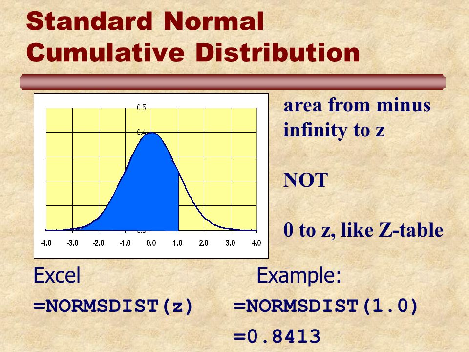 Standard Normal Cumulative Distribution Excel Example: =NORMSDIST(z) =NORMSDIST(1.0) =0.8413 area from minus infinity to z NOT 0 to z, like Z-table