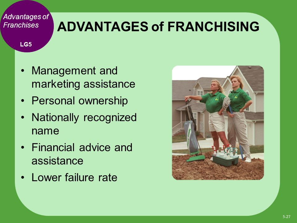 Advantages of Franchises Management and marketing assistance Personal ownership Nationally recognized name Financial advice and assistance Lower failure rate ADVANTAGES of FRANCHISING LG5 5-27