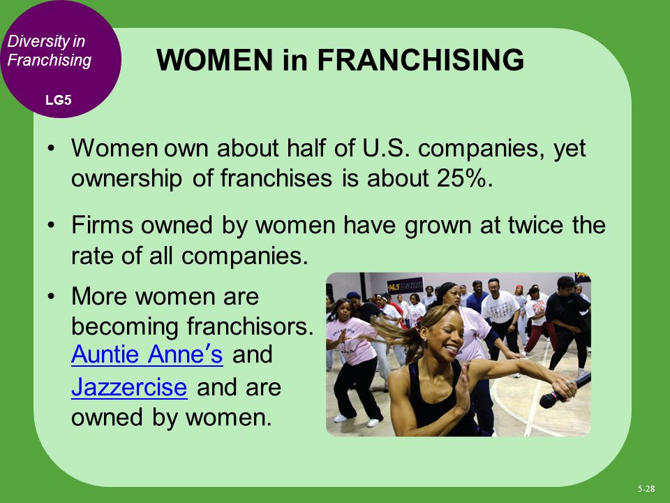 Diversity in Franchising Women own about half of U.S.