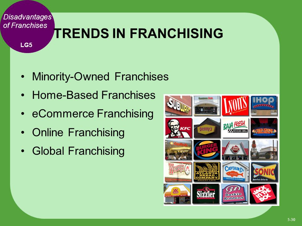 Minority-Owned Franchises Home-Based Franchises eCommerce Franchising Online Franchising Global Franchising TRENDS IN FRANCHISING LG5 Disadvantages of Franchises 5-30