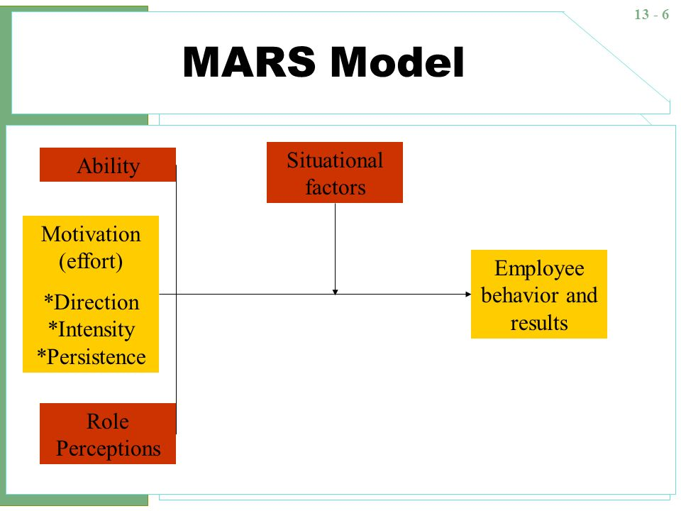 13 - 17 Expectancy Theory of Motivation Effort Outcome 1 + or - Performance E-to-P expectancy (probability that effort will result in a specific level of performance) P-to-O expectancy (probability that performance will result in specific outcomes) Outcome valence (the outcomes positive or negative value to the employee)