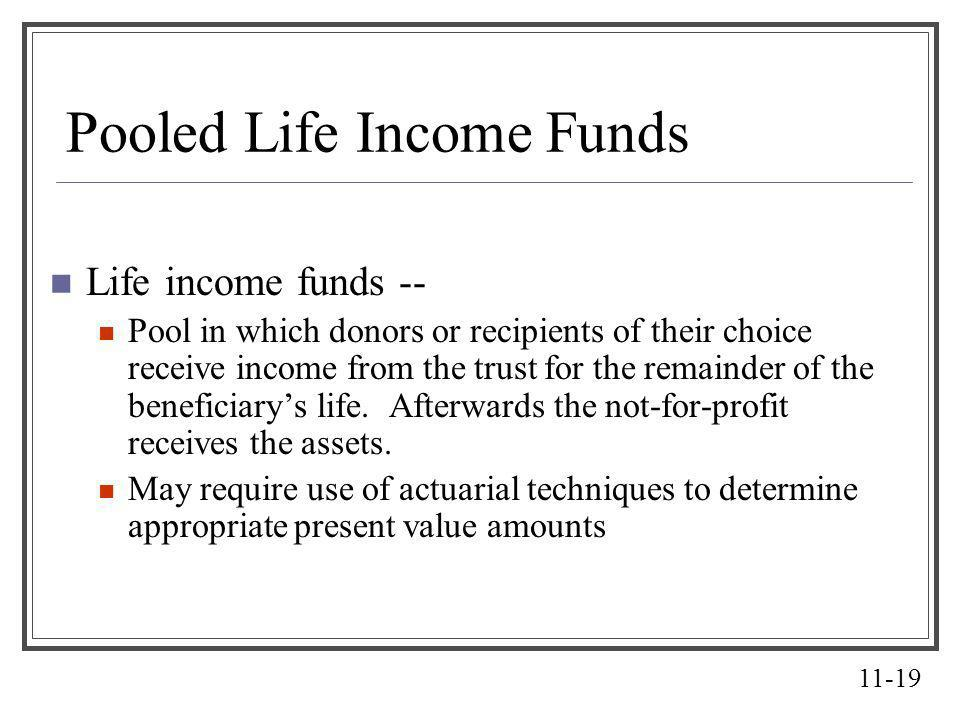 11-19 Pooled Life Income Funds Life income funds -- Pool in which donors or recipients of their choice receive income from the trust for the remainder