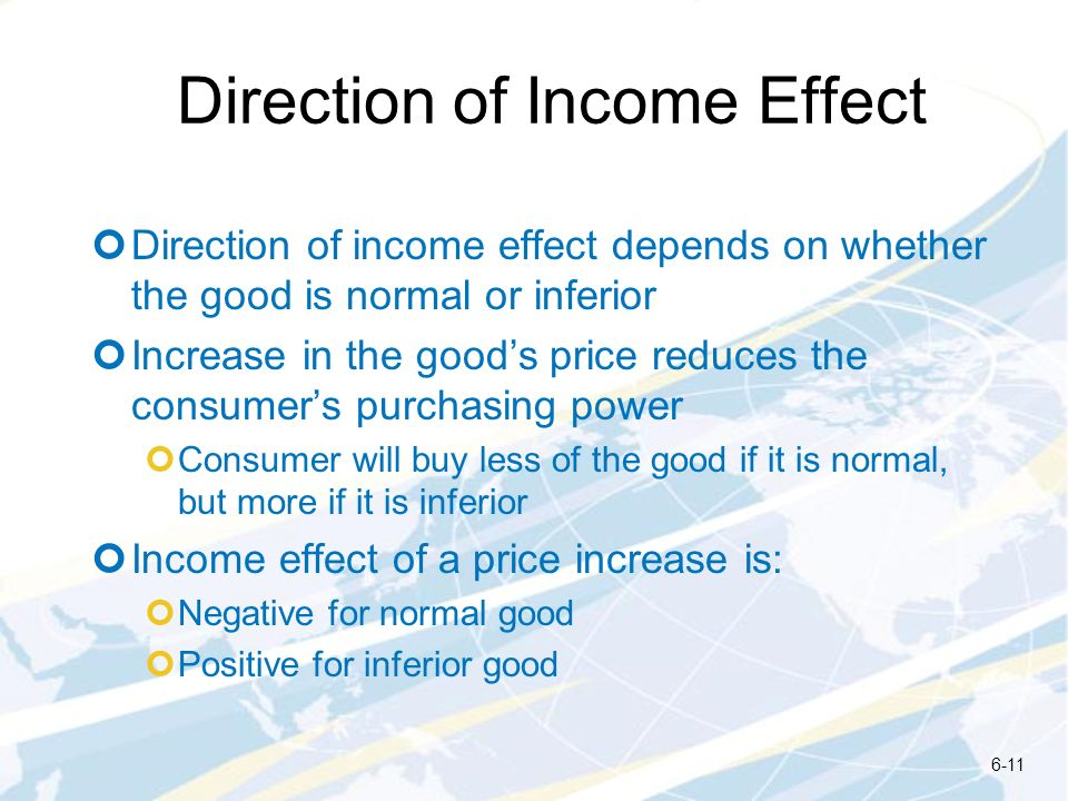 Direction of Income Effect Direction of income effect depends on whether the good is normal or inferior Increase in the goods price reduces the consum
