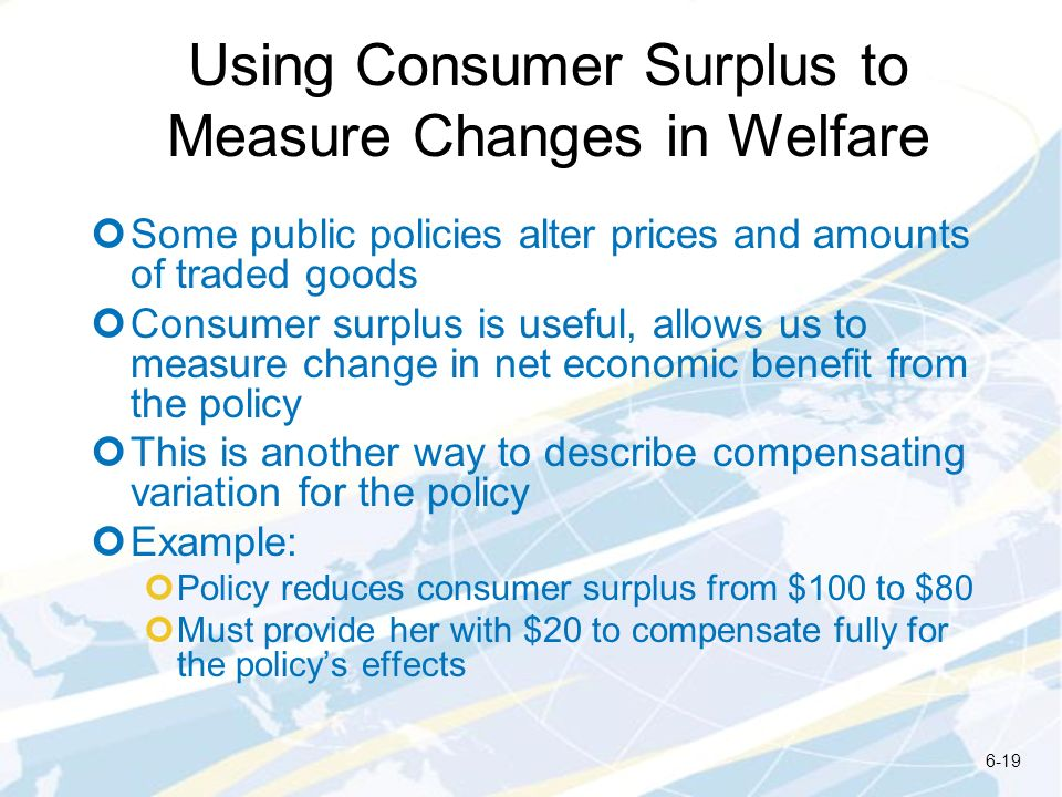 Using Consumer Surplus to Measure Changes in Welfare Some public policies alter prices and amounts of traded goods Consumer surplus is useful, allows
