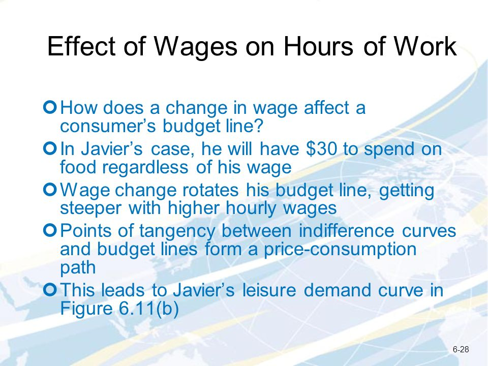 Effect of Wages on Hours of Work How does a change in wage affect a consumers budget line? In Javiers case, he will have $30 to spend on food regardle