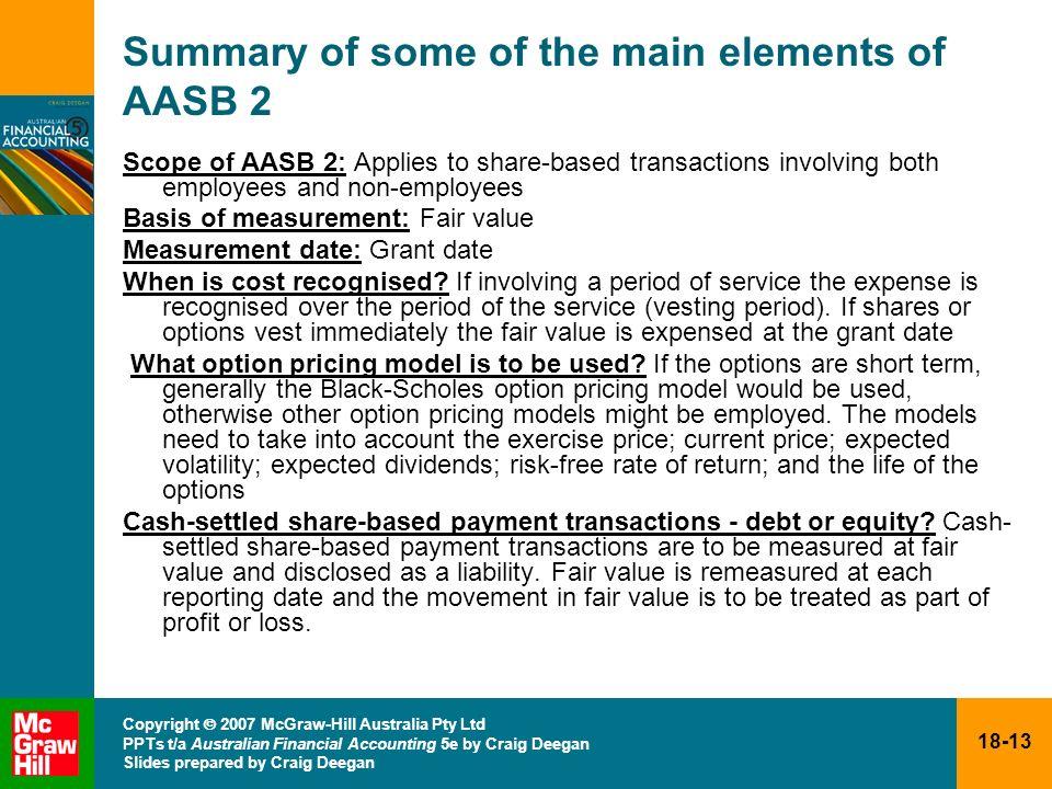 18-13 Copyright 2007 McGraw-Hill Australia Pty Ltd PPTs t/a Australian Financial Accounting 5e by Craig Deegan Slides prepared by Craig Deegan Summary