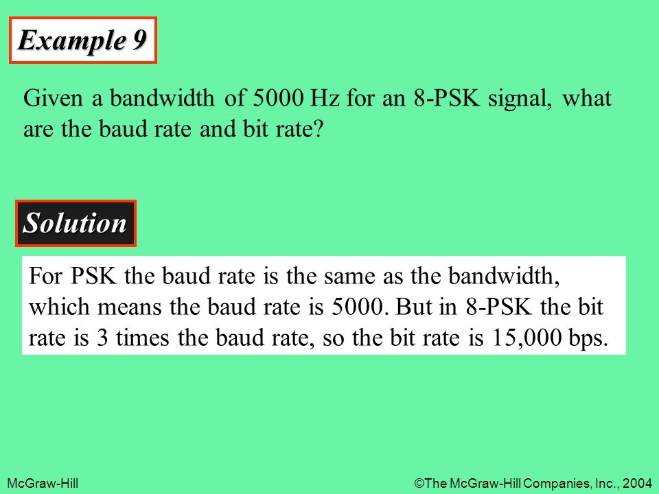 McGraw-Hill©The McGraw-Hill Companies, Inc., 2004 Example 9 Given a bandwidth of 5000 Hz for an 8-PSK signal, what are the baud rate and bit rate? Sol