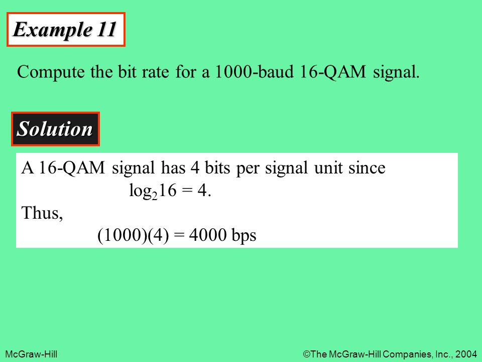 McGraw-Hill©The McGraw-Hill Companies, Inc., 2004 Example 11 Compute the bit rate for a 1000-baud 16-QAM signal. Solution A 16-QAM signal has 4 bits p