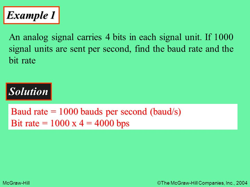 McGraw-Hill©The McGraw-Hill Companies, Inc., 2004 Example 1 An analog signal carries 4 bits in each signal unit. If 1000 signal units are sent per sec