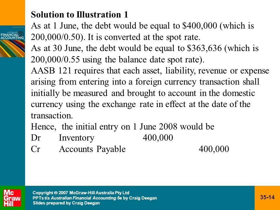 35-14 Copyright 2007 McGraw-Hill Australia Pty Ltd PPTs t/a Australian Financial Accounting 5e by Craig Deegan Slides prepared by Craig Deegan Solutio
