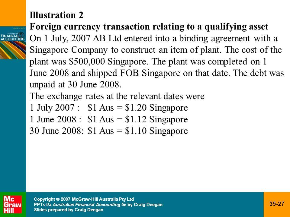 35-27 Copyright 2007 McGraw-Hill Australia Pty Ltd PPTs t/a Australian Financial Accounting 5e by Craig Deegan Slides prepared by Craig Deegan Illustr
