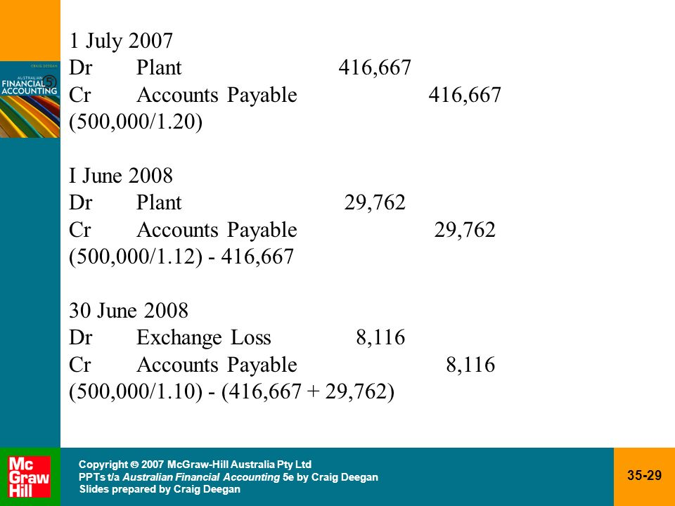 35-29 Copyright 2007 McGraw-Hill Australia Pty Ltd PPTs t/a Australian Financial Accounting 5e by Craig Deegan Slides prepared by Craig Deegan 1 July