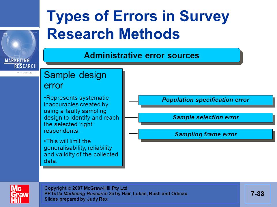 Copyright 2007 McGraw-Hill Pty Ltd PPTs t/a Marketing Research 2e by Hair, Lukas, Bush and Ortinau Slides prepared by Judy Rex 7-33 Types of Errors in