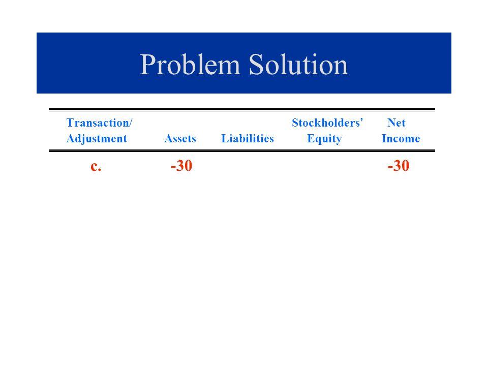 Problem Solution Transaction/ Stockholders Net Adjustment Assets Liabilities Equity Income c. -30 -30