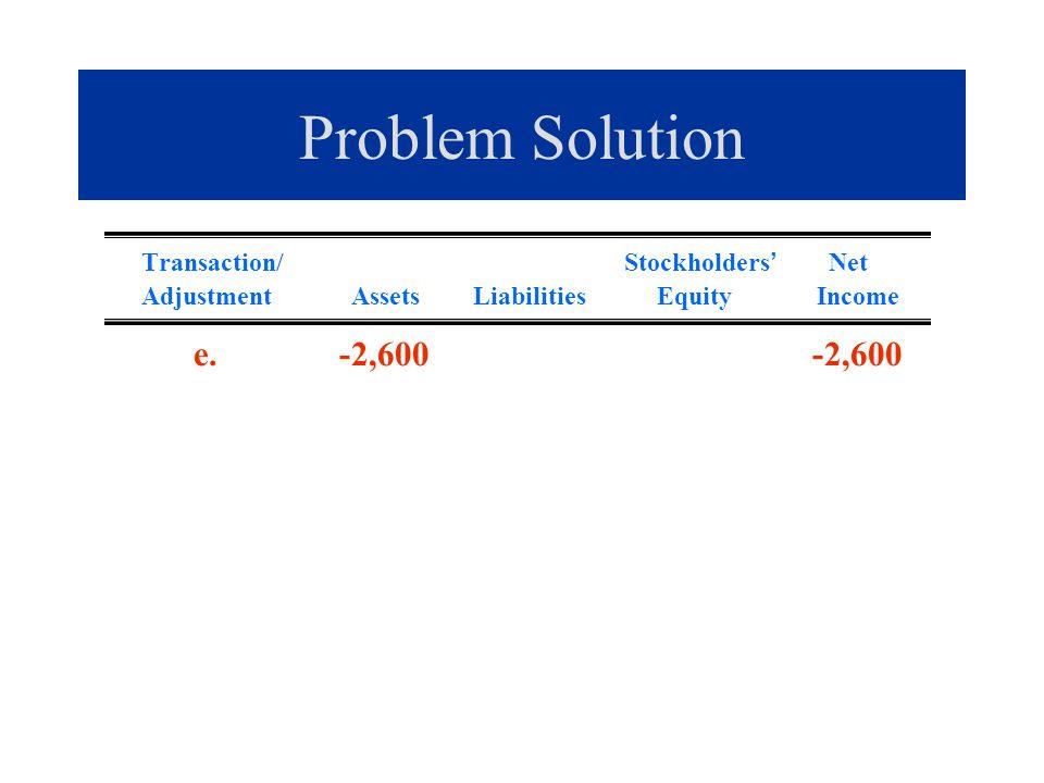 Problem Solution Transaction/ Stockholders Net Adjustment Assets Liabilities Equity Income e. -2,600 -2,600