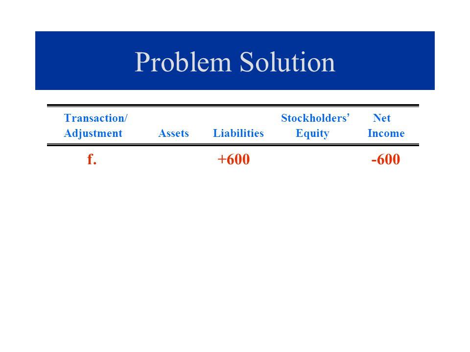 Problem Solution Transaction/ Stockholders Net Adjustment Assets Liabilities Equity Income f. +600 -600