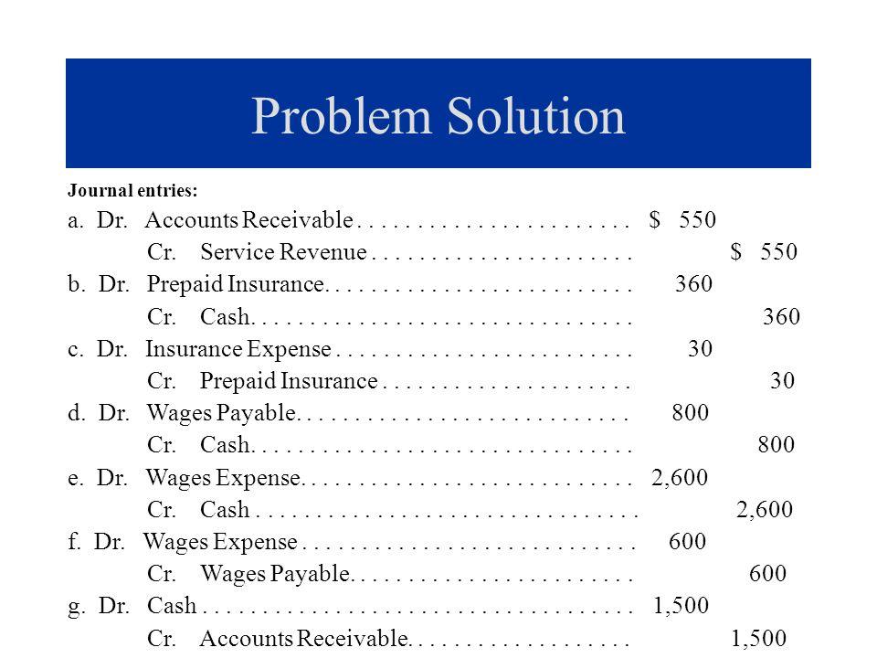 Problem Solution Journal entries: a. Dr. Accounts Receivable....................... $ 550 Cr. Service Revenue...................... $ 550 b. Dr. Prepa