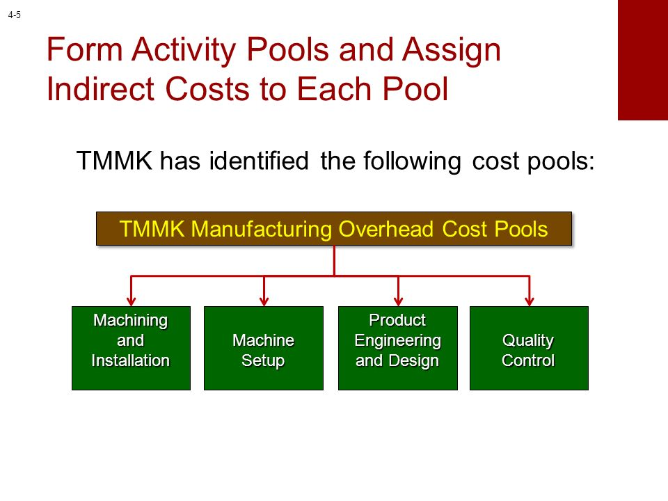 Form Activity Pools and Assign Indirect Costs to Each Pool Recall that the total manufacturing overhead cost in our Toyota example was $3,720,000 (in thousands).