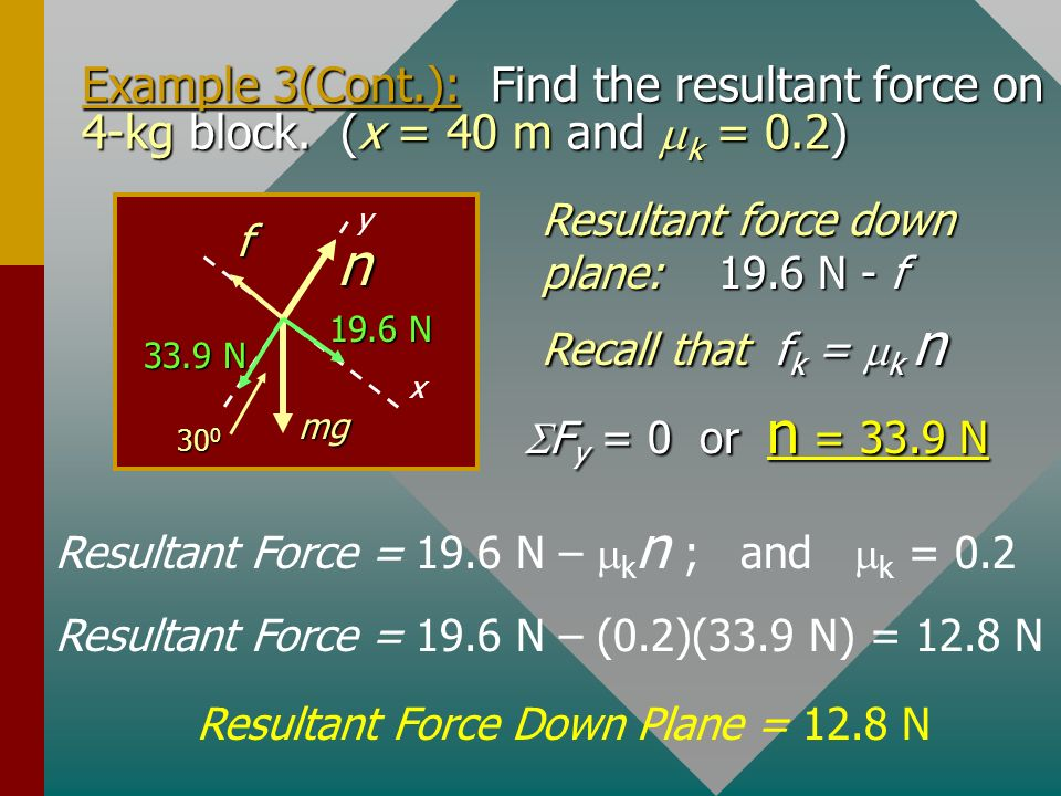 Example 3(Cont.): Next we find the resultant work on 4-kg block. (x = 40 m and k = 0.2) W y = (4 kg)(9.8 m/s 2 )(cos 30 0 W y = (4 kg)(9.8 m/s 2 )(cos