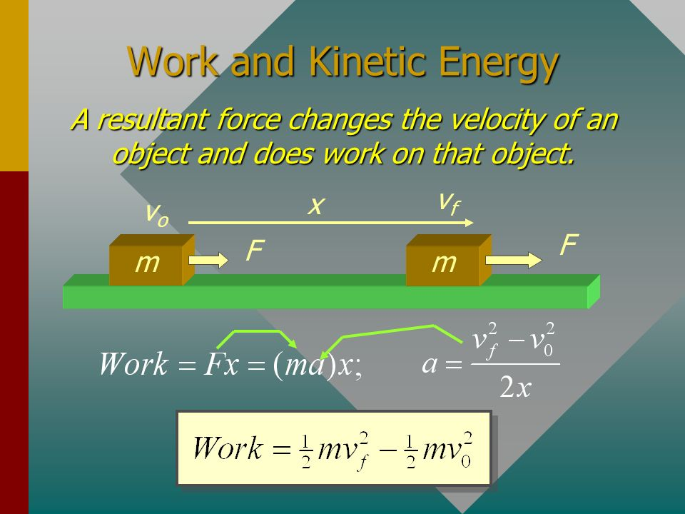 Examples of Kinetic Energy What is the kinetic energy of a 5-g bullet traveling at 200 m/s? What is the kinetic energy of a 1000-kg car traveling at 1
