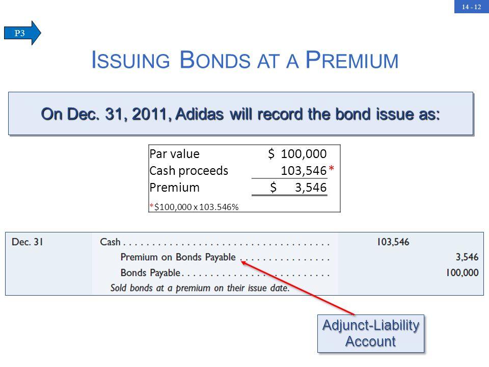 14 - 12 I SSUING B ONDS AT A P REMIUM Par value $ 100,000 Cash proceeds 103,546* Premium $ 3,546 *$100,000 x 103.546% Adjunct-LiabilityAccountAdjunct-