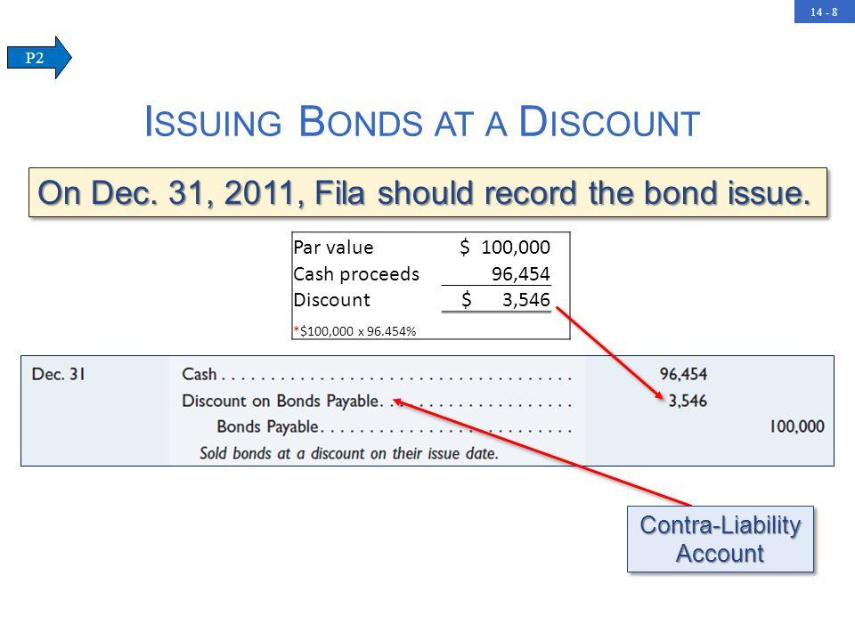 14 - 8 On Dec. 31, 2011, Fila should record the bond issue. I SSUING B ONDS AT A D ISCOUNT Par value $ 100,000 Cash proceeds 96,454 Discount $ 3,546 *