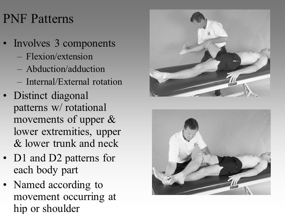 PNF Patterns Involves 3 components –Flexion/extension –Abduction/adduction –Internal/External rotation Distinct diagonal patterns w/ rotational moveme