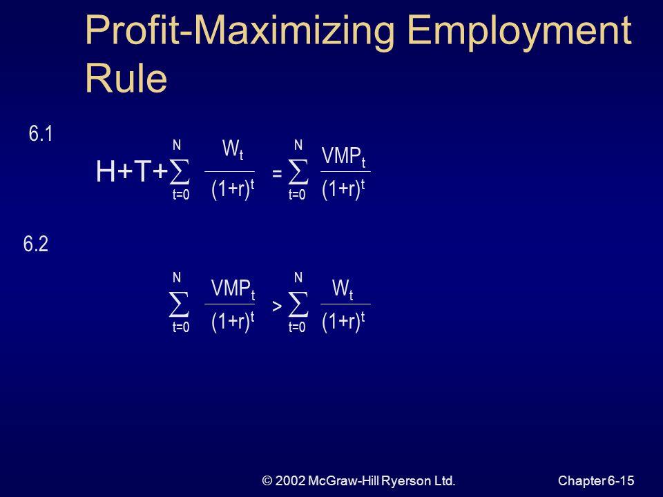 © 2002 McGraw-Hill Ryerson Ltd.Chapter 6-15 H+T+ N t=0 WtWt (1+r) t = t=0 N VMP t (1+r) t 6.1 N t=0 (1+r) t > t=0 N W t (1+r) t VMP t 6.2 Profit-Maximizing Employment Rule