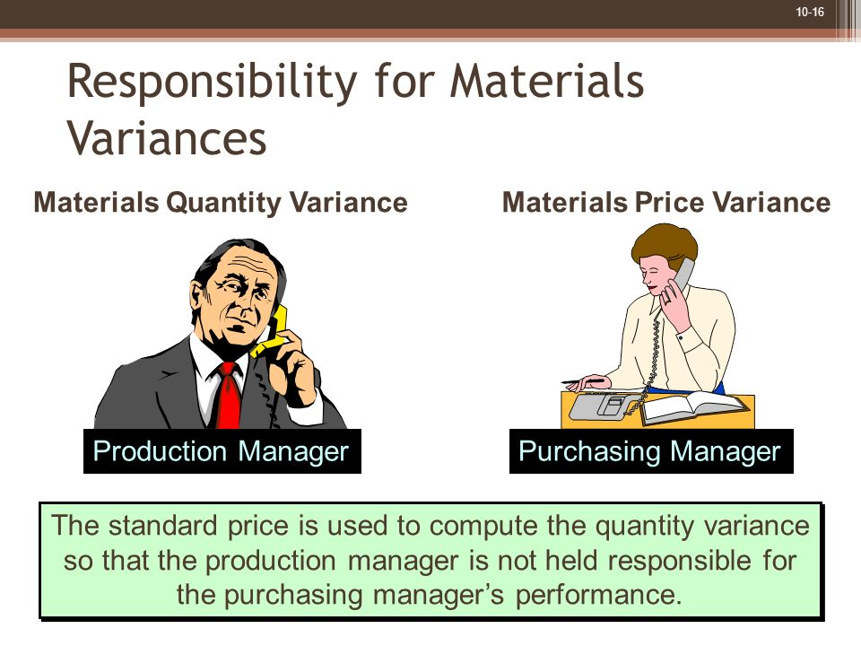 10-16 Materials Price VarianceMaterials Quantity Variance Production Manager Purchasing Manager The standard price is used to compute the quantity var