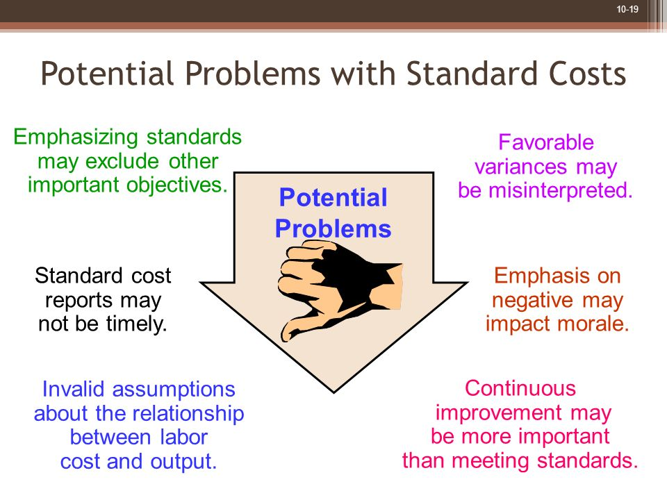 10-19 Potential Problems Emphasis on negative may impact morale. Emphasizing standards may exclude other important objectives. Favorable variances may