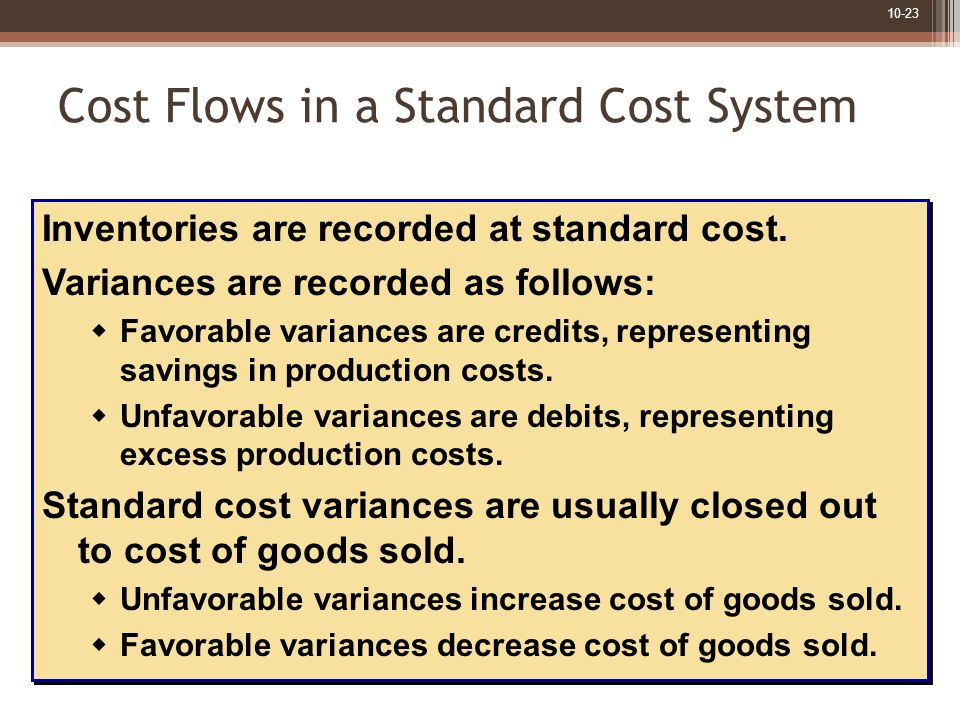 10-23 Cost Flows in a Standard Cost System Inventories are recorded at standard cost. Variances are recorded as follows: Favorable variances are credi