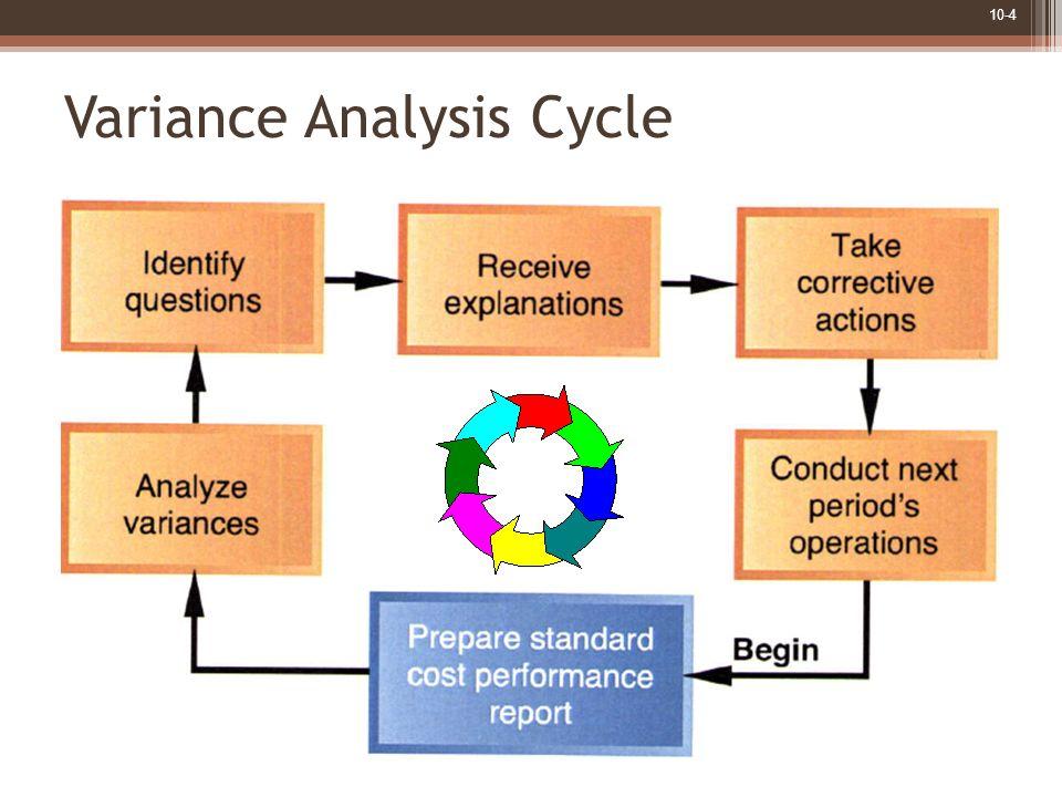 10-4 Variance Analysis Cycle