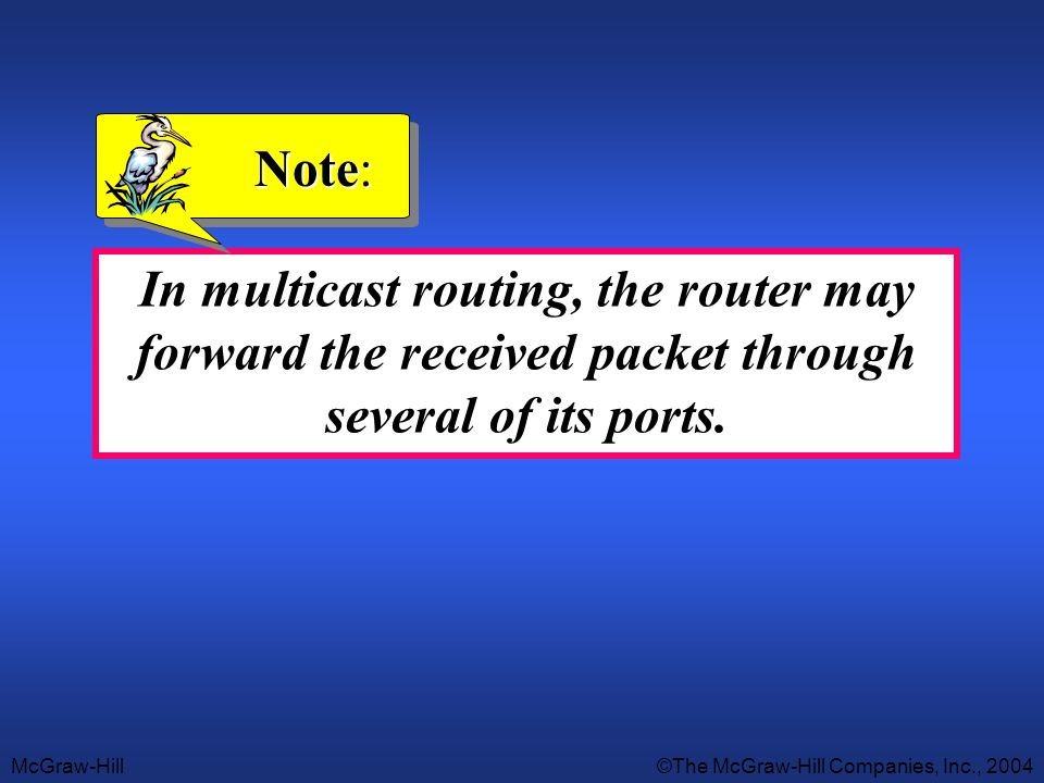 McGraw-Hill©The McGraw-Hill Companies, Inc., 2004 In multicast routing, the router may forward the received packet through several of its ports. Note: