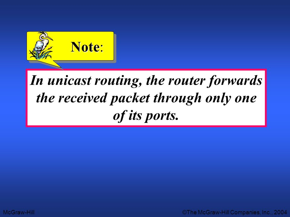 McGraw-Hill©The McGraw-Hill Companies, Inc., 2004 In unicast routing, the router forwards the received packet through only one of its ports. Note: