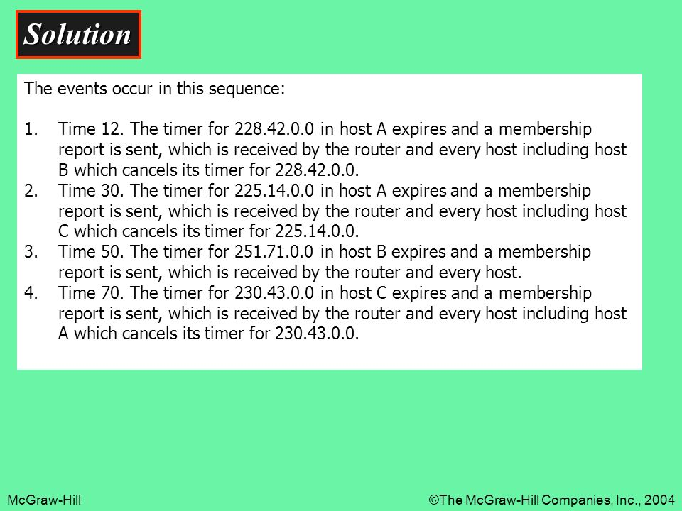 McGraw-Hill©The McGraw-Hill Companies, Inc., 2004 Solution The events occur in this sequence: 1.Time 12. The timer for 228.42.0.0 in host A expires an