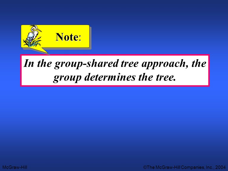 McGraw-Hill©The McGraw-Hill Companies, Inc., 2004 In the group-shared tree approach, the group determines the tree. Note: